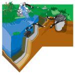 Очистка воды от  HEISSNER