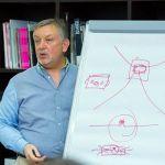 Приглашаем на профессиональный практический семинар с Камилем Ахмедовым, 21 – 22 июня 2018 года